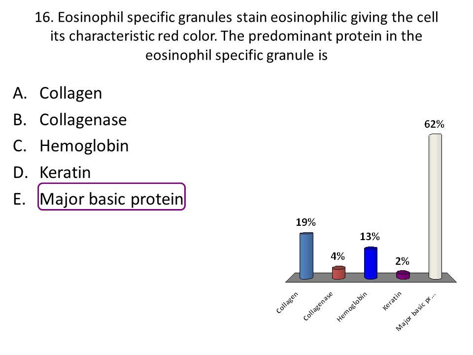 Collagen Collagenase Hemoglobin Keratin Major basic protein