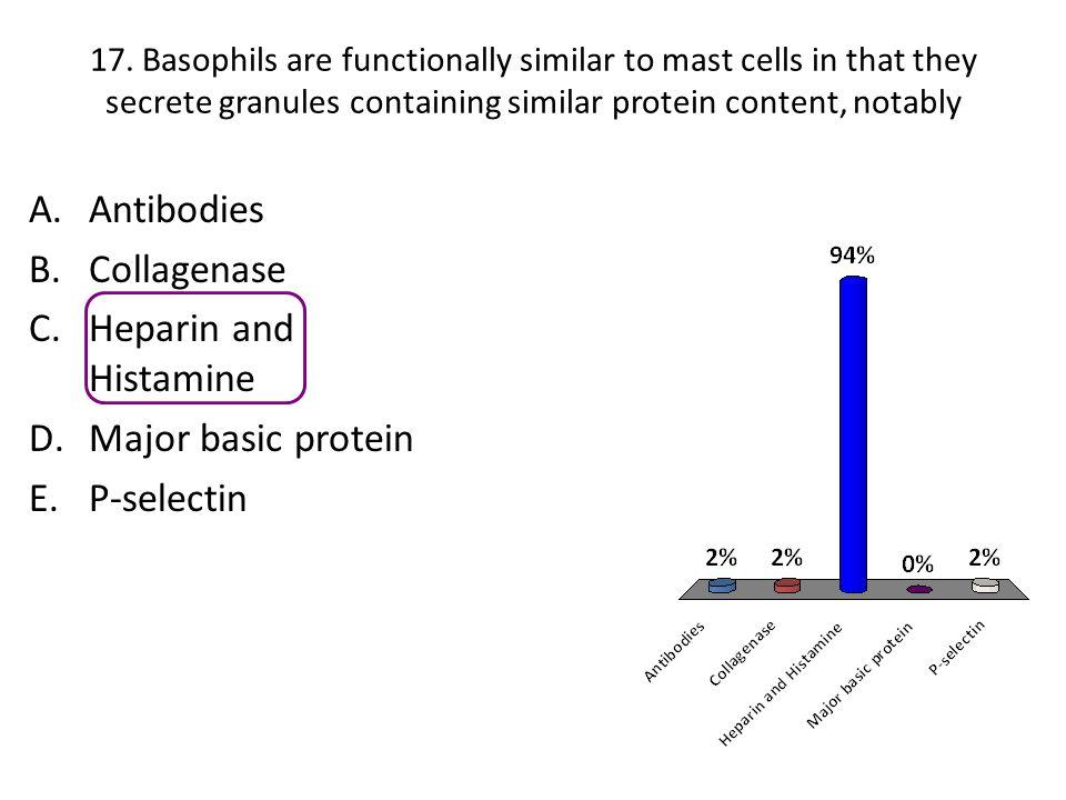 Antibodies Collagenase Heparin and Histamine Major basic protein