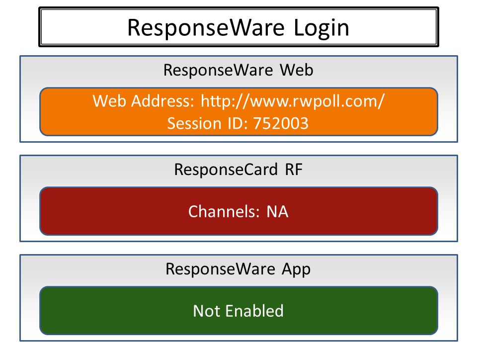 Web Address: http://www.rwpoll.com/