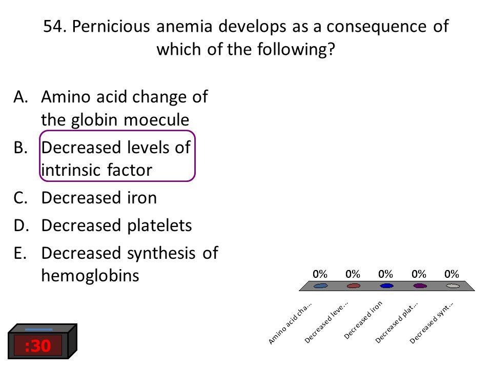 Amino acid change of the globin moecule