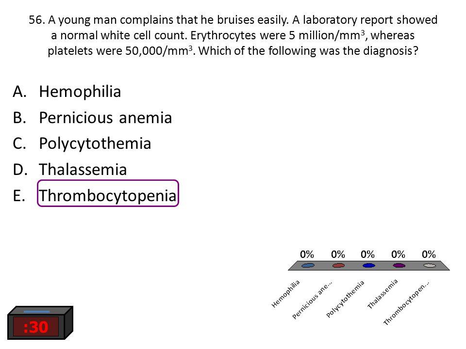 Hemophilia Pernicious anemia Polycytothemia Thalassemia
