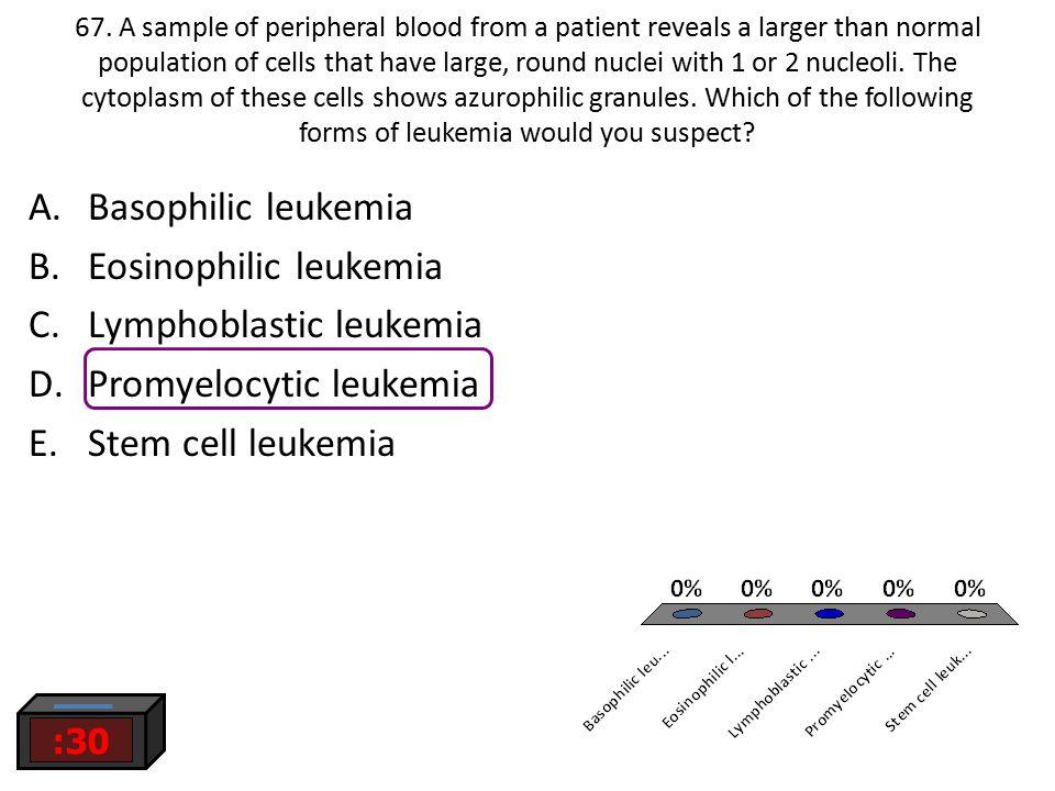 Eosinophilic leukemia Lymphoblastic leukemia Promyelocytic leukemia