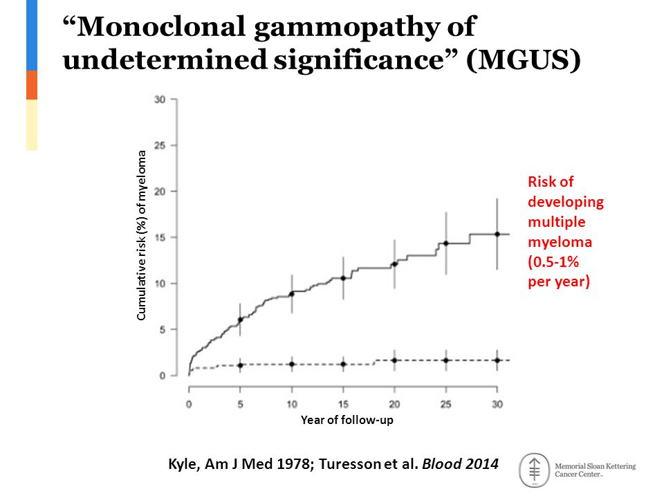 Monoclonal gammopathy of undetermined significance (MGUS)
