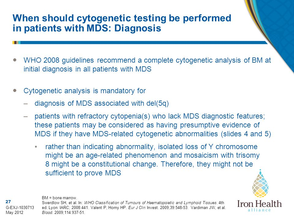 When should cytogenetic testing be performed in patients with MDS: Diagnosis