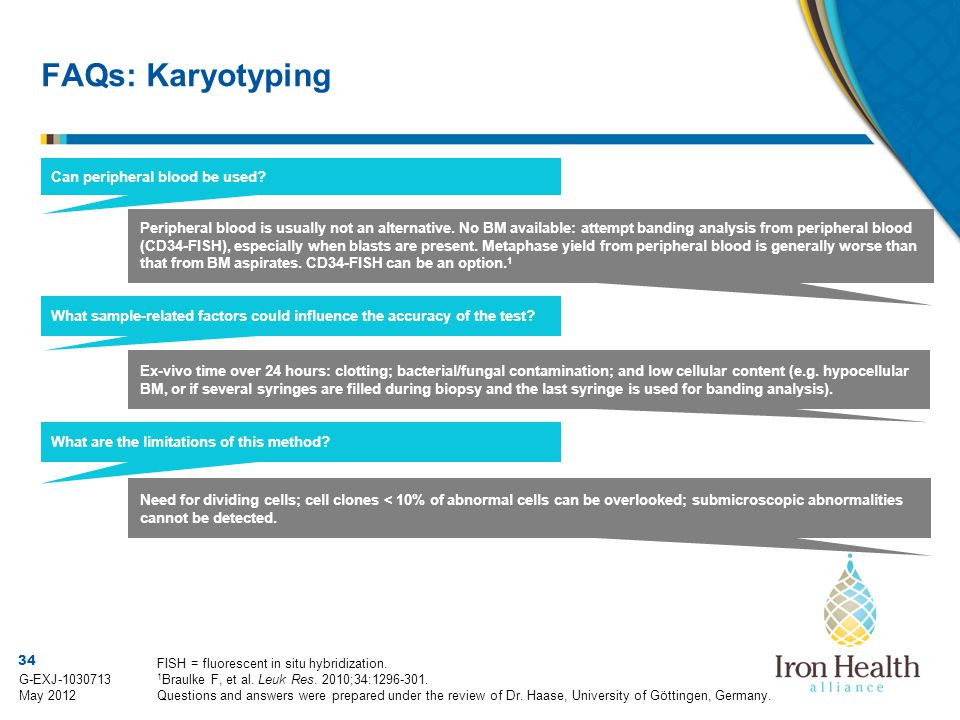 FAQs: Karyotyping Can peripheral blood be used