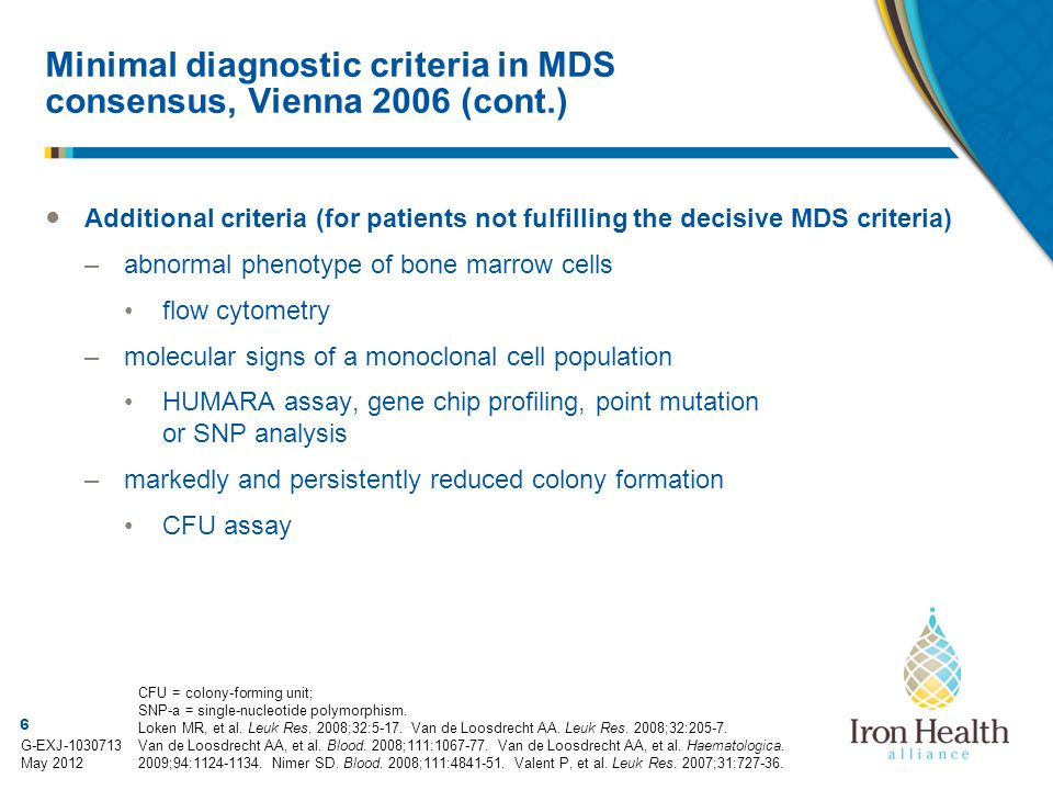 Minimal diagnostic criteria in MDS consensus, Vienna 2006 (cont.)