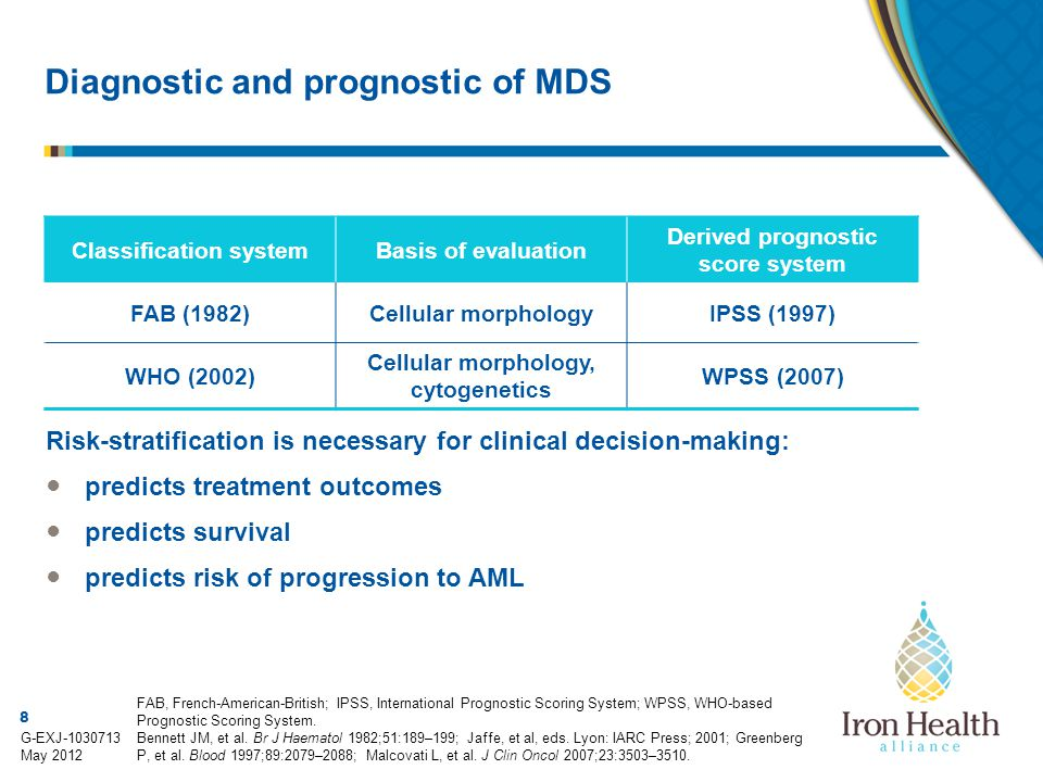 Diagnostic and prognostic of MDS