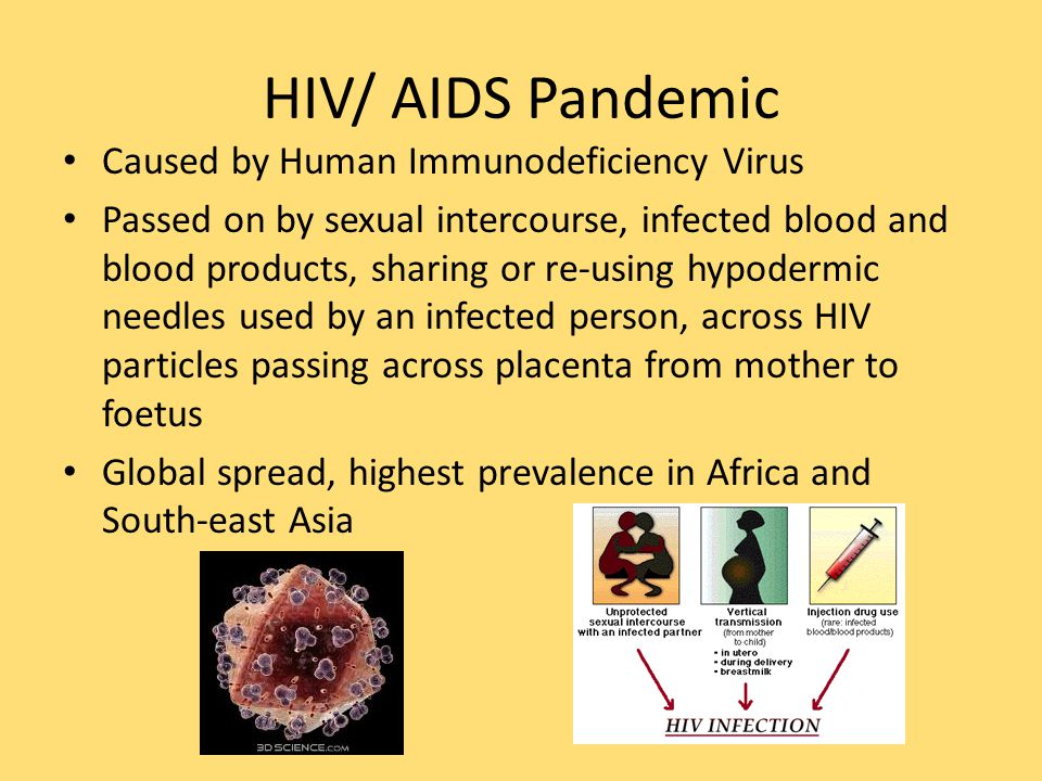 HIV/ AIDS Pandemic Caused by Human Immunodeficiency Virus