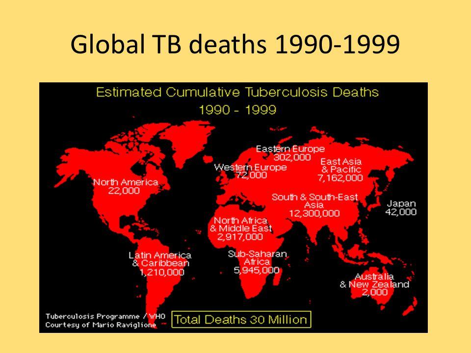 Global TB deaths 1990-1999