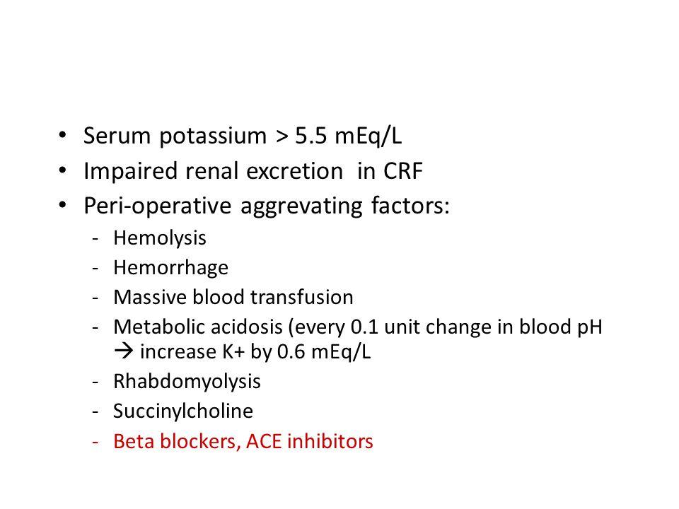 Hyperkalemia Serum potassium > 5.5 mEq/L
