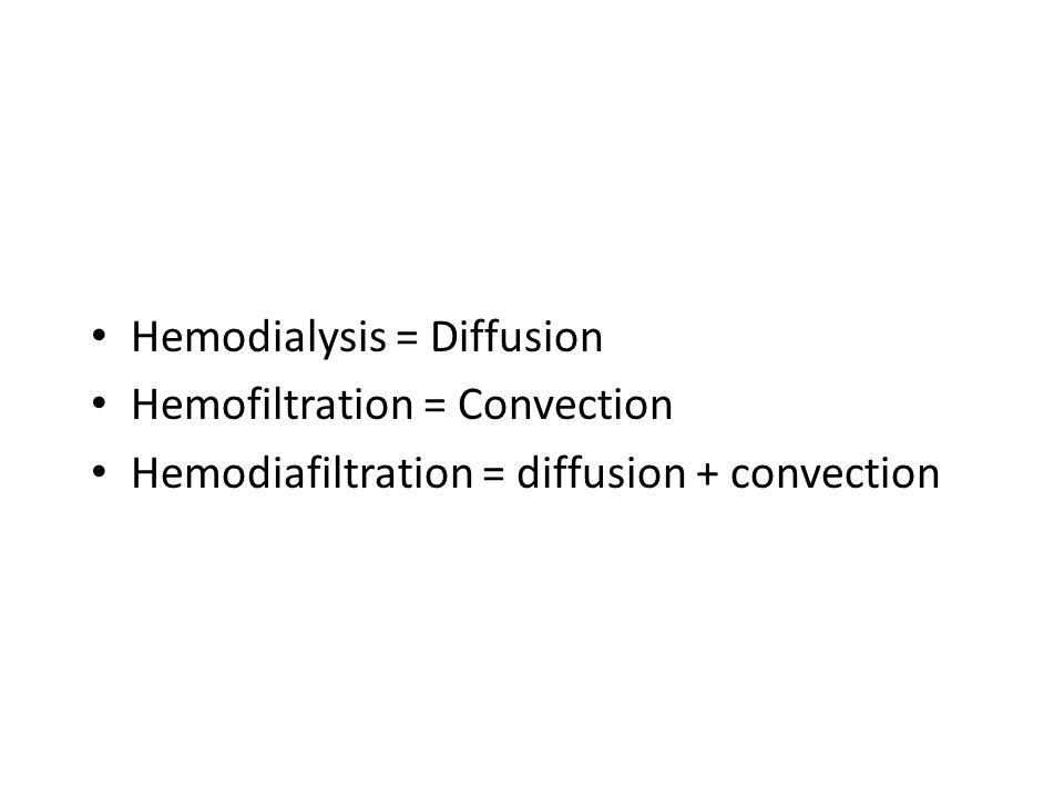 Hemodialysis = Diffusion