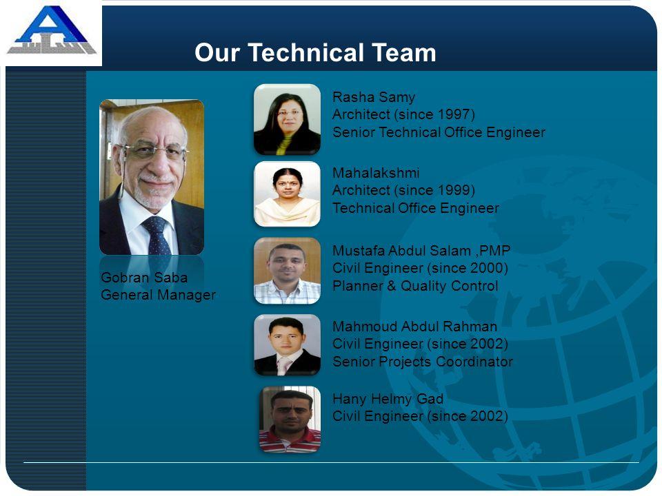 Our Technical Team Rasha Samy Architect (since 1997)