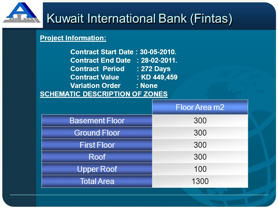 Kuwait International Bank (Fintas)