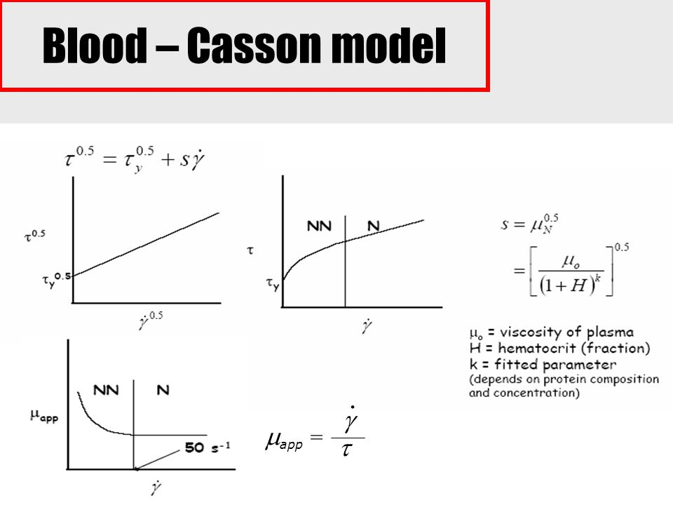 Blood – Casson model . g mapp = t