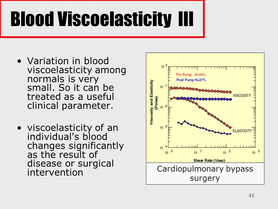 Blood Viscoelasticity III