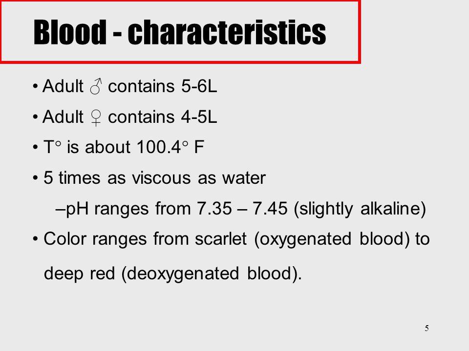 Blood - characteristics