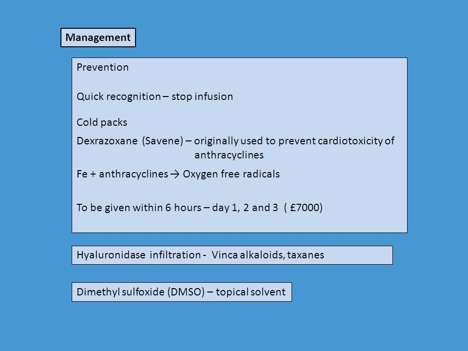 Management Prevention. To be given within 6 hours – day 1, 2 and 3 ( £7000) Quick recognition – stop infusion.