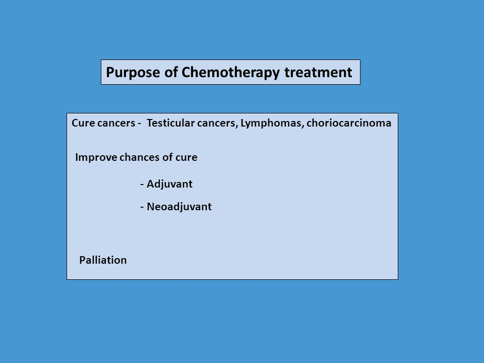 Purpose of Chemotherapy treatment