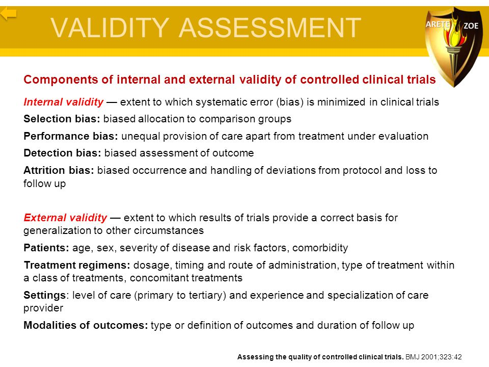 VALIDITY ASSESSMENT Components of internal and external validity of controlled clinical trials.