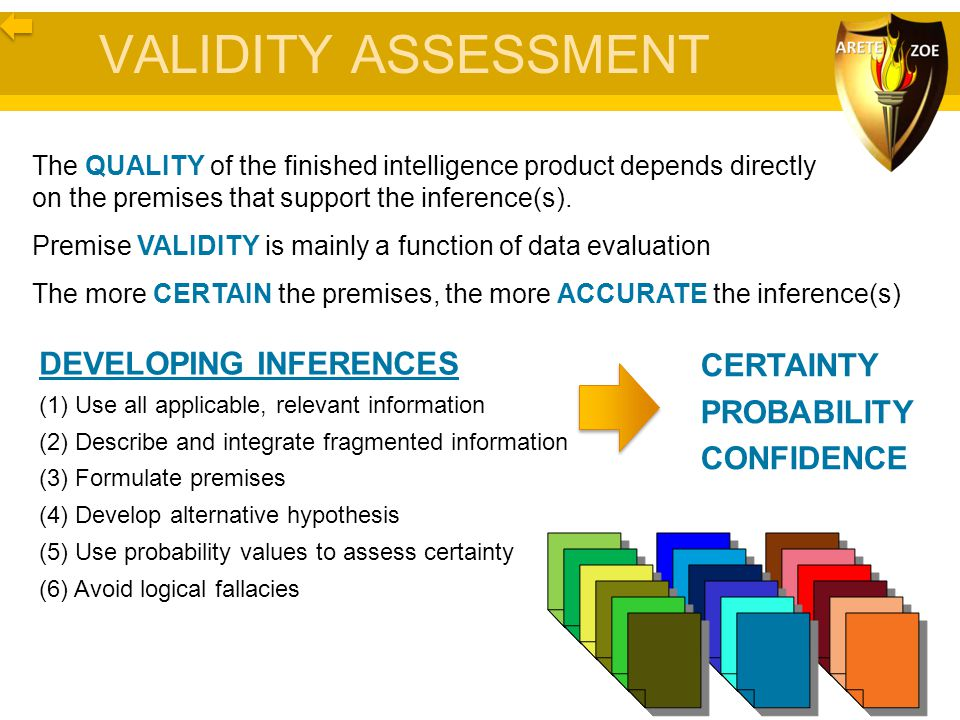 VALIDITY ASSESSMENT DEVELOPING INFERENCES CERTAINTY PROBABILITY