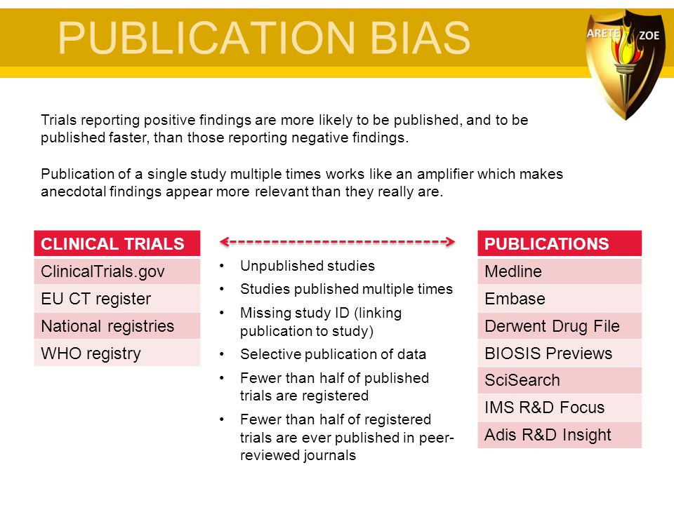 PUBLICATION BIAS CLINICAL TRIALS ClinicalTrials.gov EU CT register