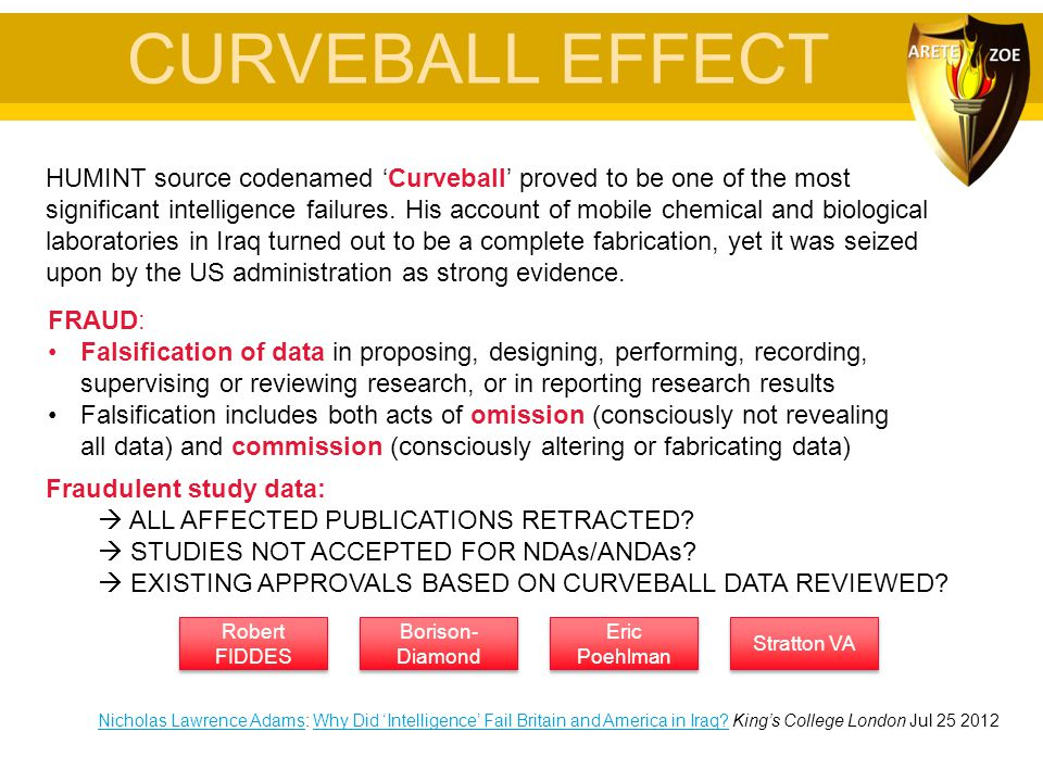 CURVEBALL EFFECT