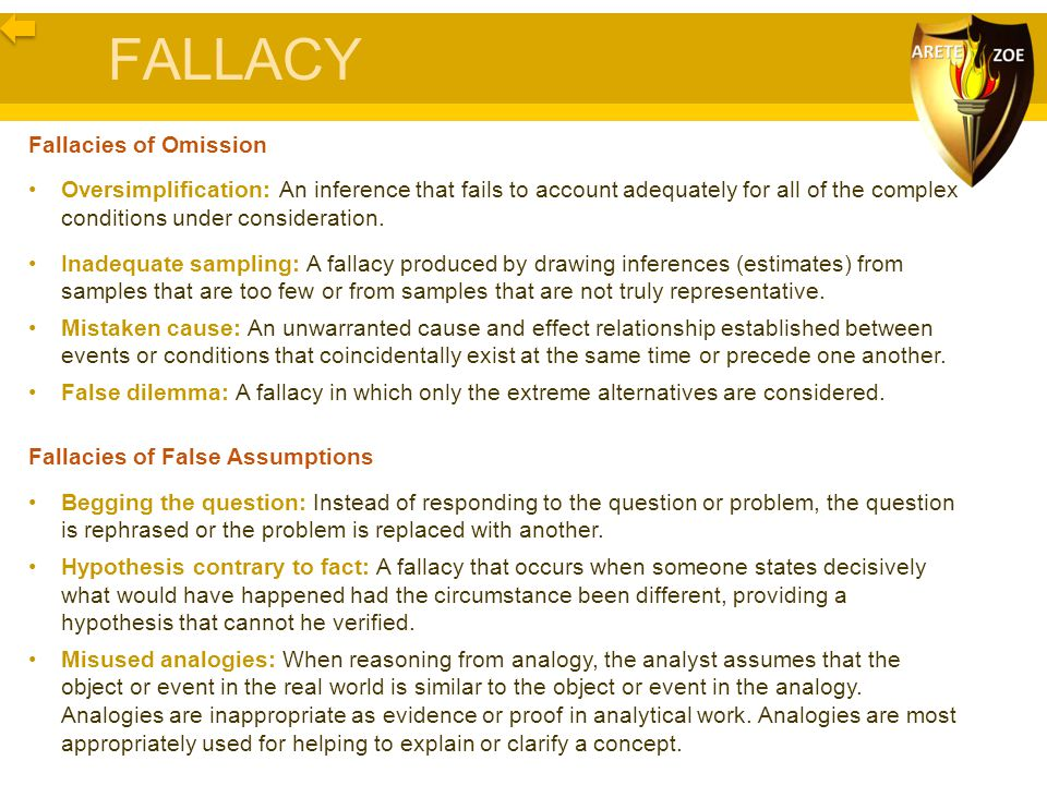 FALLACY Fallacies of Omission