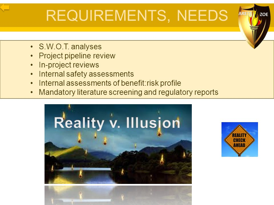 REQUIREMENTS, NEEDS Reality v. Illusion S.W.O.T. analyses