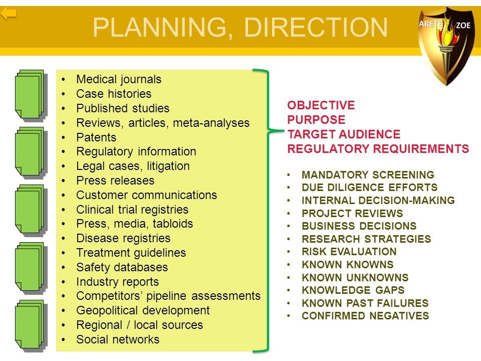 PLANNING, DIRECTION Medical journals Case histories Published studies