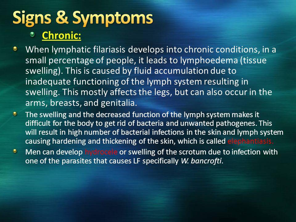 Signs & Symptoms Chronic: