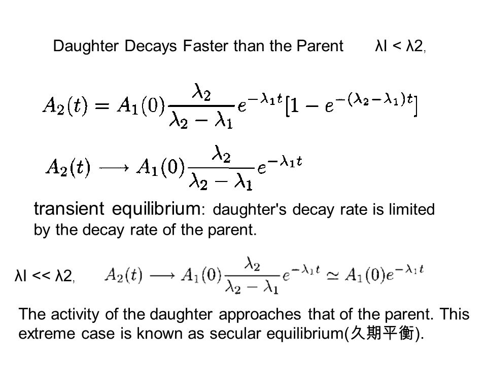 Daughter Decays Faster than the Parent