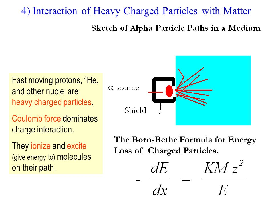 4) Interaction of Heavy Charged Particles with Matter