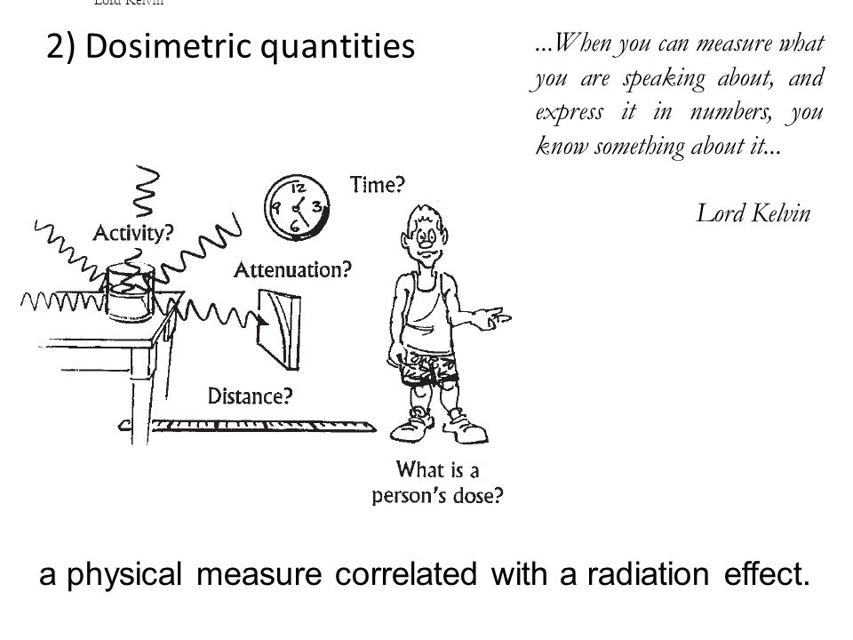 2) Dosimetric quantities