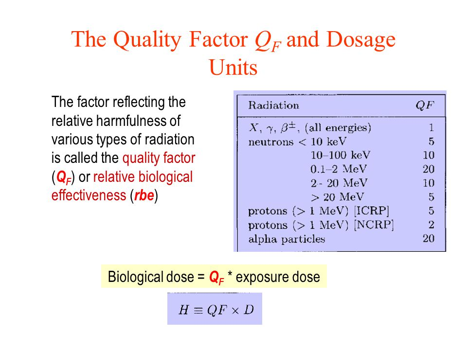 The Quality Factor QF and Dosage Units