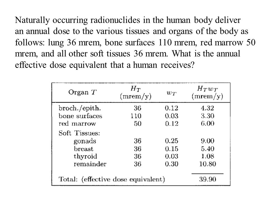 Naturally occurring radionuclides in the human body deliver