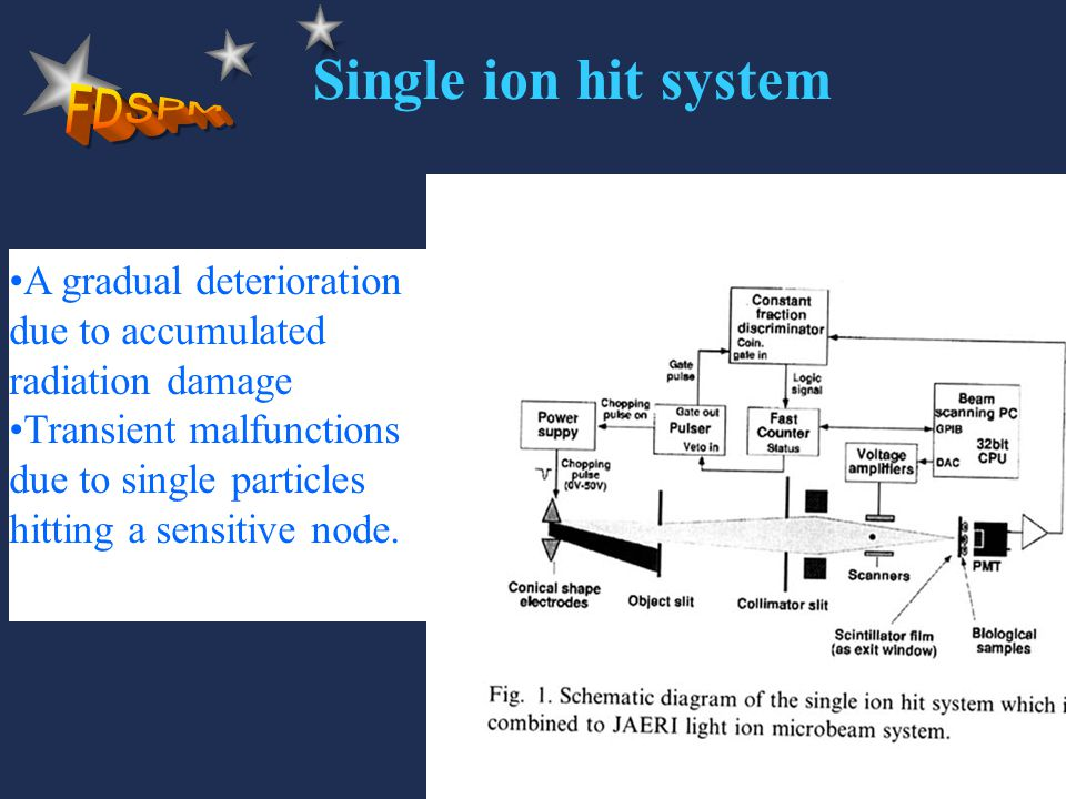 Single ion hit system FDSPM