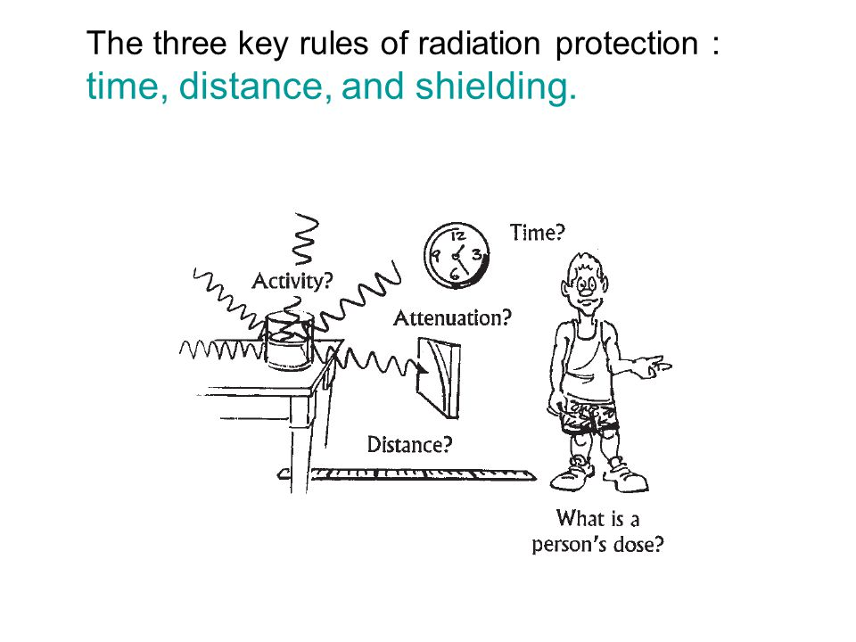 The three key rules of radiation protection: time, distance, and shielding.