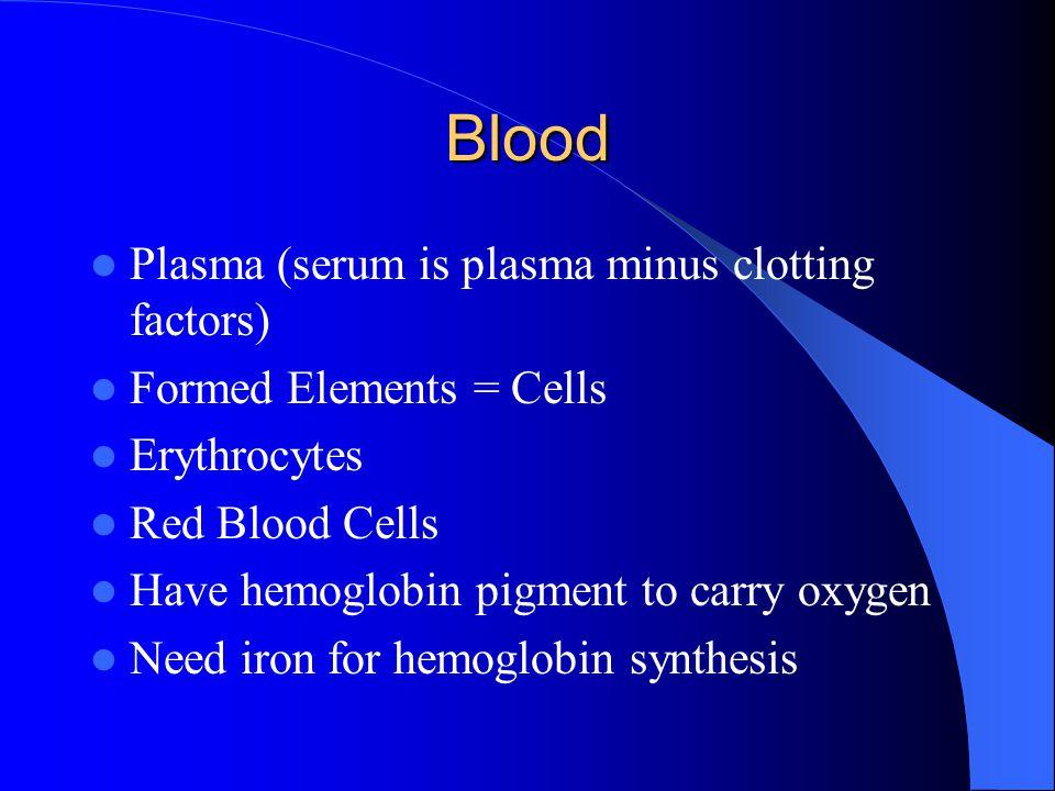 Blood Plasma (serum is plasma minus clotting factors)