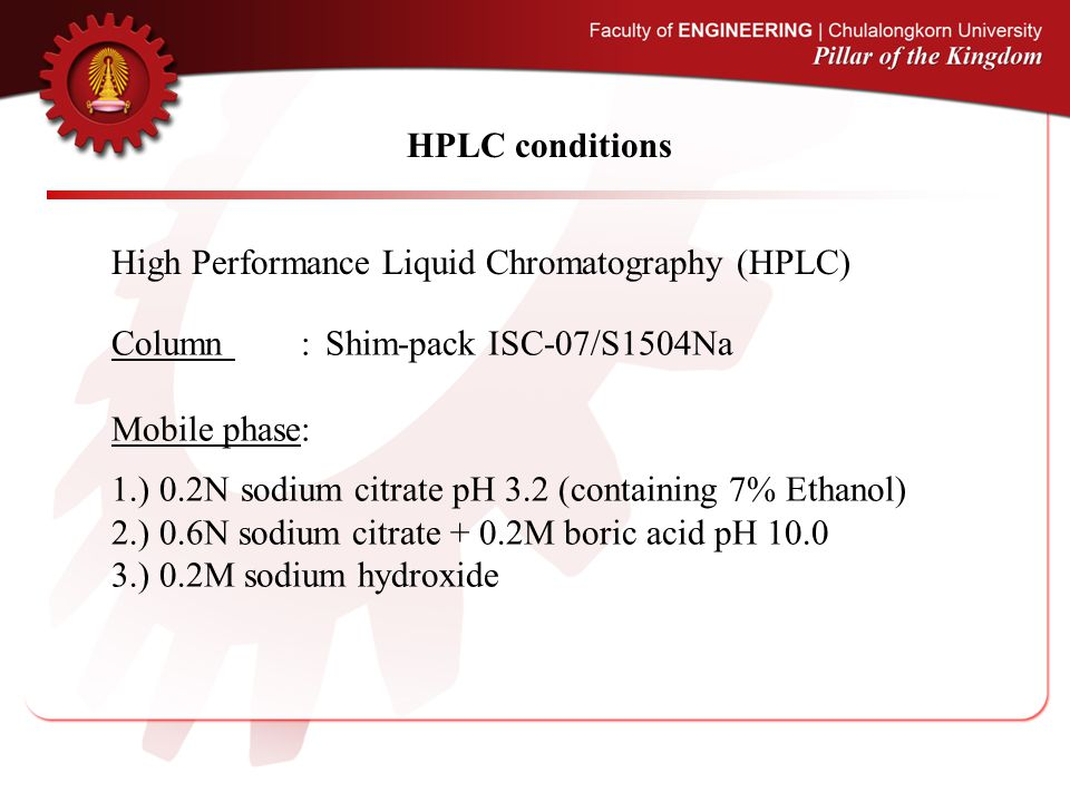HPLC conditions High Performance Liquid Chromatography (HPLC) Column : Shim-pack ISC-07/S1504Na. Mobile phase: