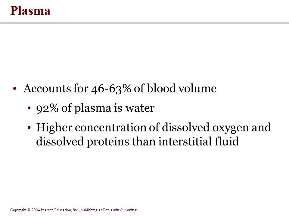 Plasma Accounts for 46-63% of blood volume 92% of plasma is water