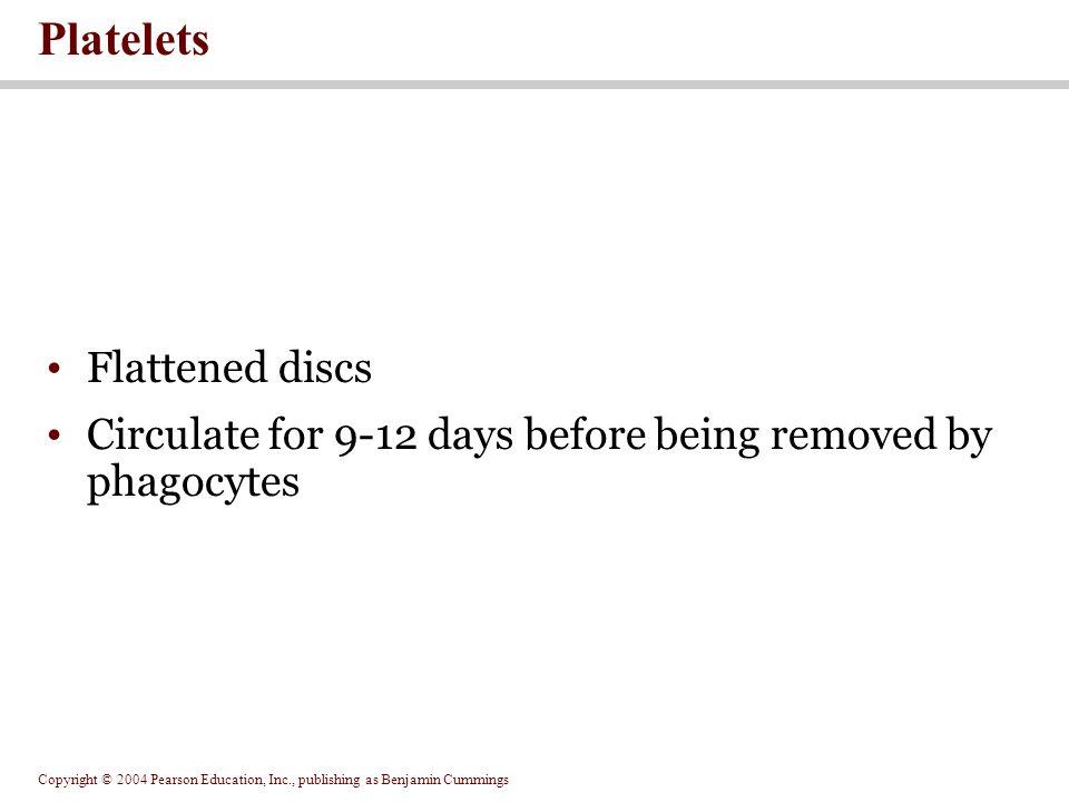 Platelets Flattened discs