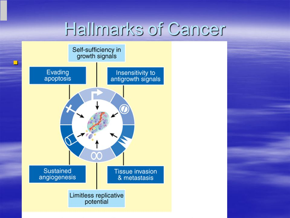 Hallmarks of Cancer Hallmarks of Cancer
