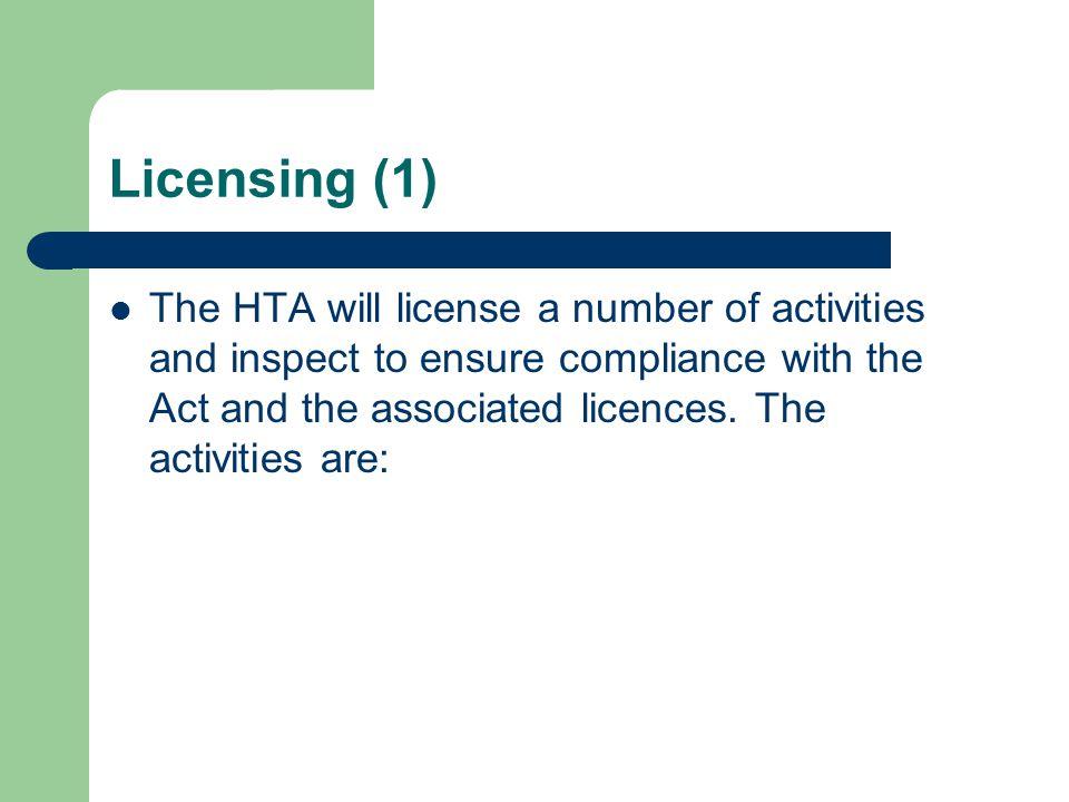 Licensing (1)