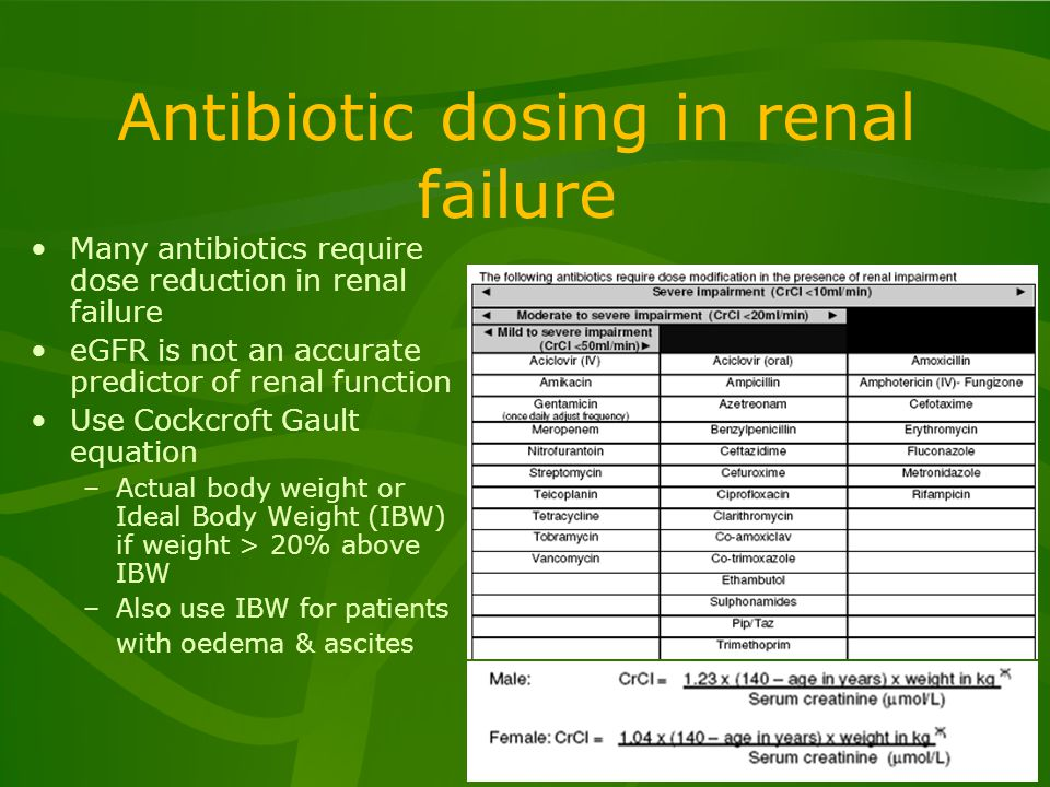 Antibiotic dosing in renal failure