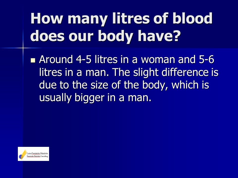 How many litres of blood does our body have
