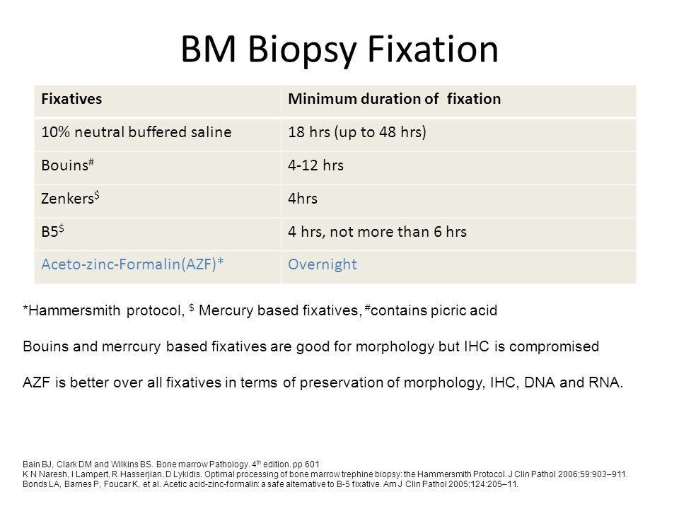 BM Biopsy Fixation Fixatives Minimum duration of fixation