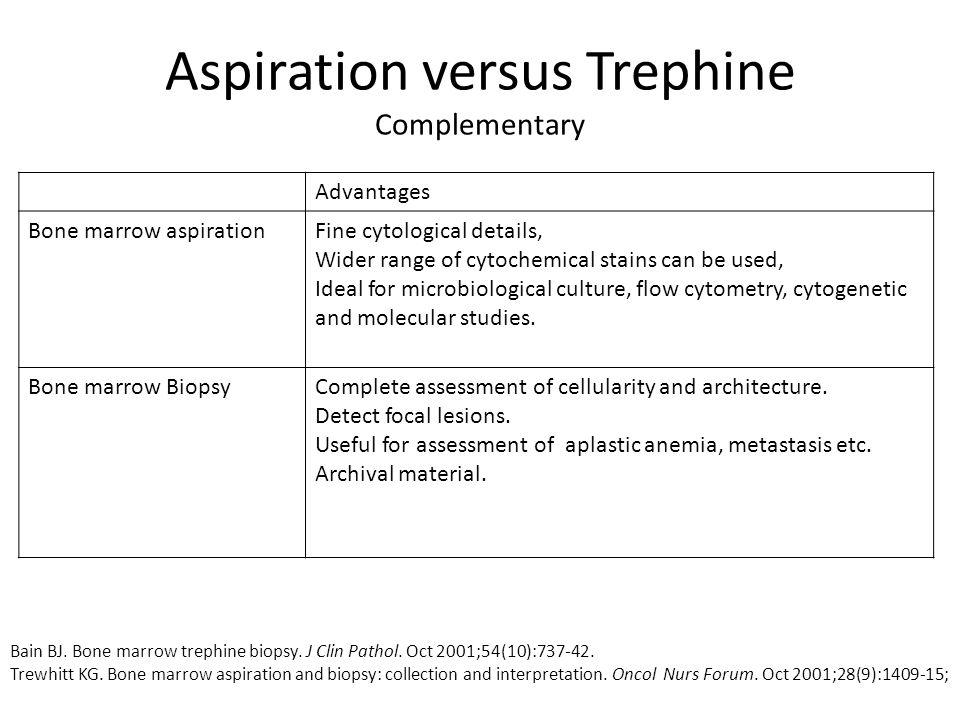 Aspiration versus Trephine Complementary
