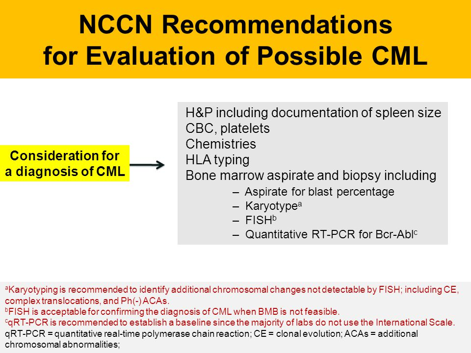 NCCN Recommendations for Evaluation of Possible CML