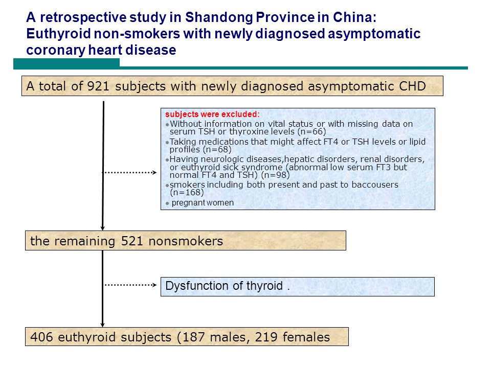 A retrospective study in Shandong Province in China: Euthyroid non-smokers with newly diagnosed asymptomatic coronary heart disease