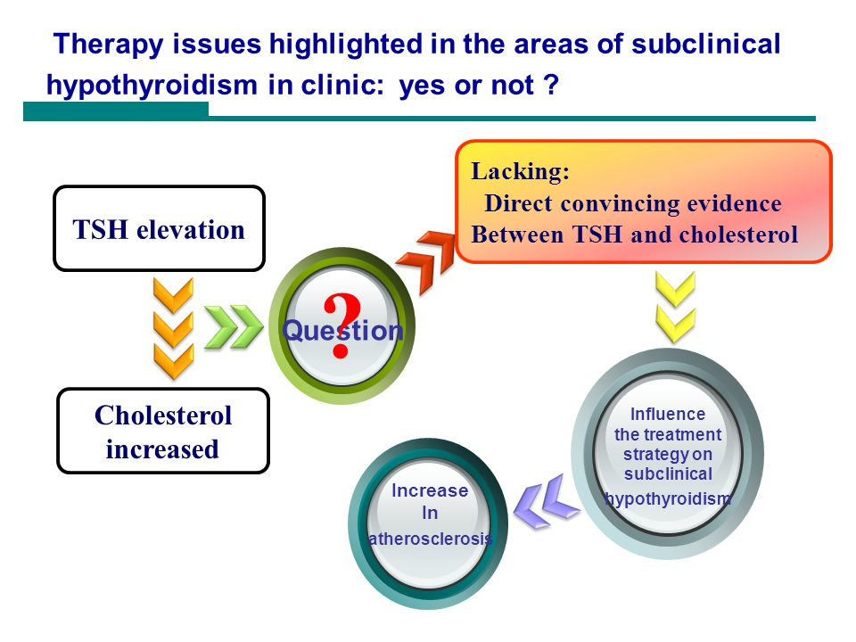 the treatment strategy on